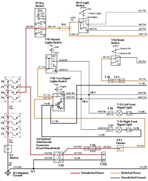 deere gator hpx wiring schematic free