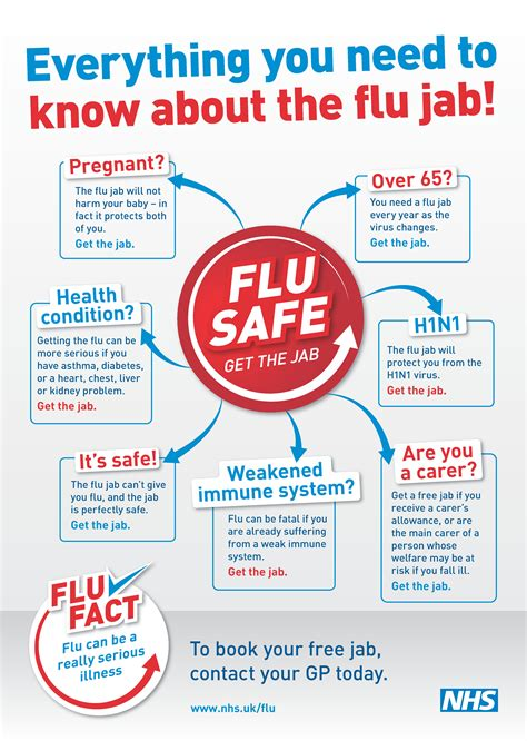 everything you need to about the flu jab http www