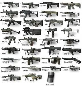 Peluson of blood gu 237 a de armas modernas rifles fusiles y