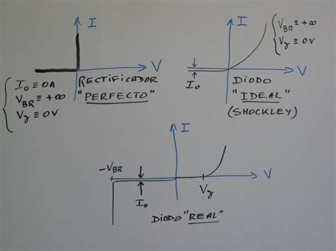 diodes las shockley diode pdf 28 images lessons in electric circuits volume iii semiconductors the