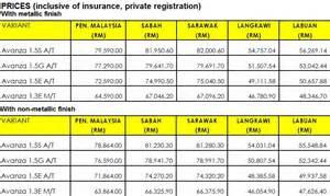 Car Rental Malaysia Price List Toyota Avanza 2013 Malaysia Autos Post