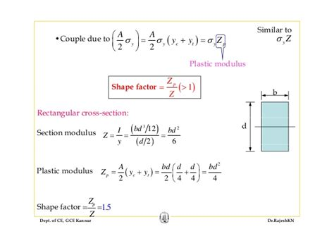 plastic section modulus rectangle mechanics of structures module3