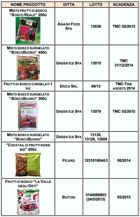 epatite da alimenti epatite a e frutti di bosco tutto quello che bisogna