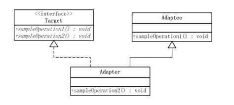 design pattern github 设计模式 适配器模式 android学习