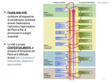 rapporto ambientale vas prgc la presentazione rapporto ambientale vas