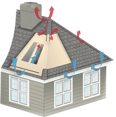 Hip Roof Ventilation Sales And Marketing Updates From Quarrix Building Products