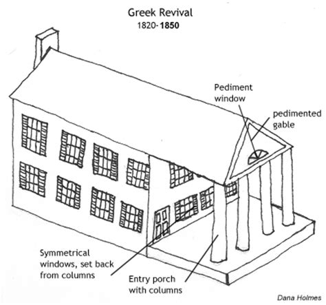 greek revival architecture features greek revival 1820 1850 old house web