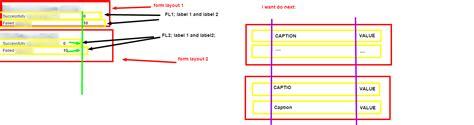 vaadin layout xml vaadin formlayout formatting