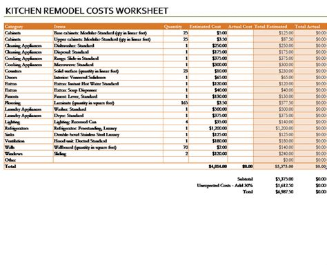 kitchen remodel estimator excel wow
