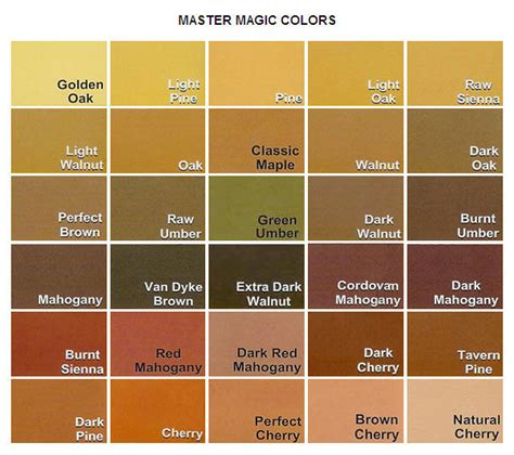 raw hair dye color chart burnt sienna hair color dark brown hairs