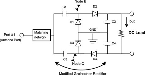 schottky diode saturation current schematic of the proposed rectifier d1 d4 are zero bias low barrier
