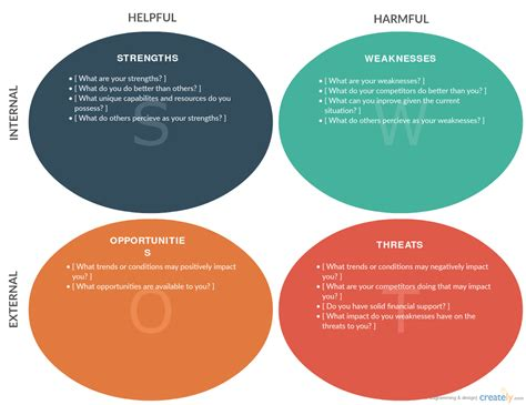 sle trend analysis swot analysis vs pest analysis and when to use them