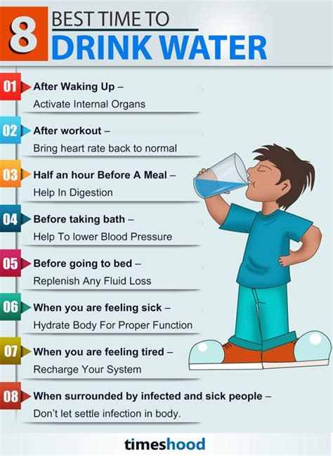 What Is The Best Length To Do A Detox by 8 Best Time To Drink Water When Your Need It Most
