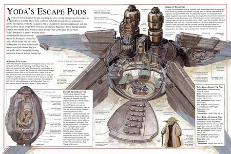 transport cross section naves y vehiculos de star wars al detalle paperblog