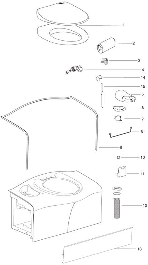 thetford toilet electric flush problem thetford toilet repair parts imageresizertool