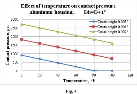 temperature effect on pn junction diode temperature effects on performance of 28 images temperature effect on pn junction diode 28