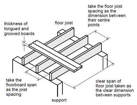 Floor Joist Size by Carryduff Designs Floor Joists