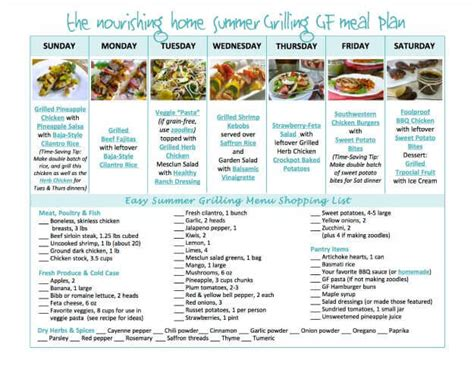 cooking light diet sle menu easy 7 day summer grilling meal plan keeper of the home