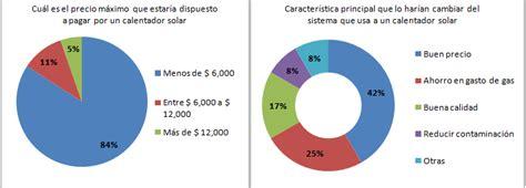 empresa de investigaci 243 n de mercados y ejemplo de estudio de mercado plan de negocio 3 5