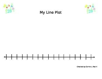 line plot template by carrie pacini teachers pay teachers