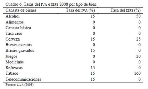 salarios superiores a 793000 deben pagar impuesto de renta los sueldos son exentos o tasa 0 impactos distributivos