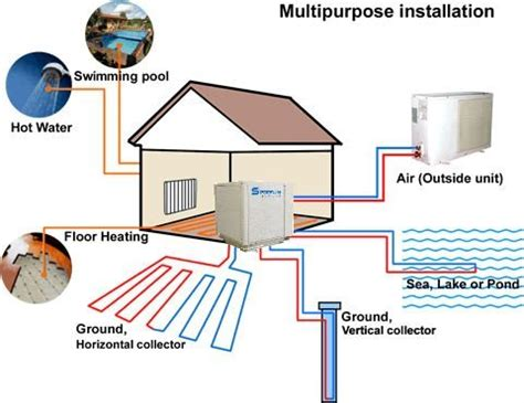 10 best geothermal heat pump systems for efficient heating
