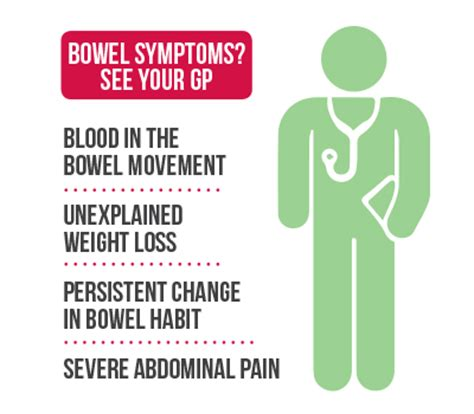 When Is Blood In Stool An Emergency by Taking The Time To Spot The Signs The Warning Signs Of