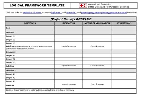 template framework logical framework template planning monitoring