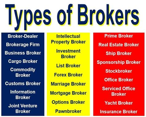 broker definition and meaning market business news