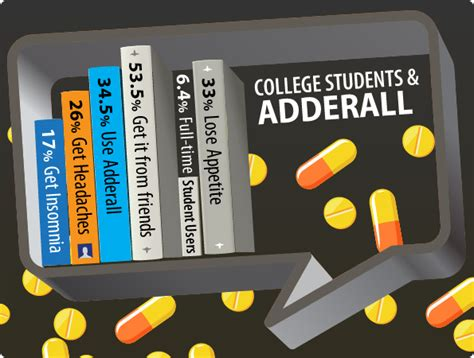 How To Detox From Adderall For Test by 4 Best The Counter Otc Adderall Alternatives
