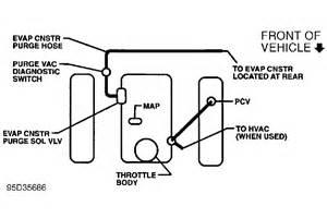 Fuel System Service Questions 2000 Silverado Fuel System Diagram 2001 Chevy Silverado