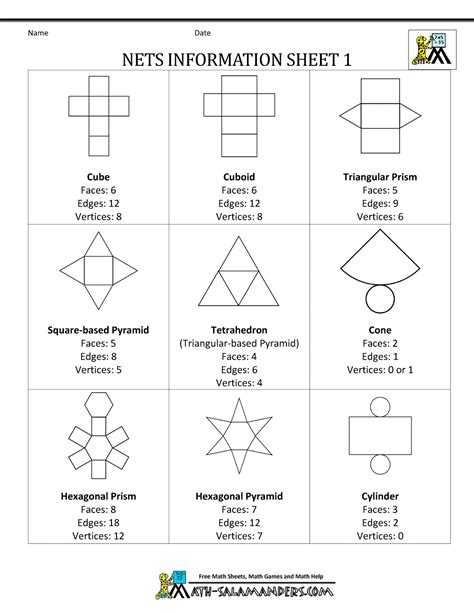 printable math worksheets faces edges and vertices comparing 3d shapes faces edges vertices google search