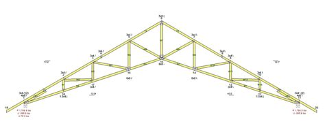 Attic Truss Room Size by 100 Attic Trusses Room Size Garage Building