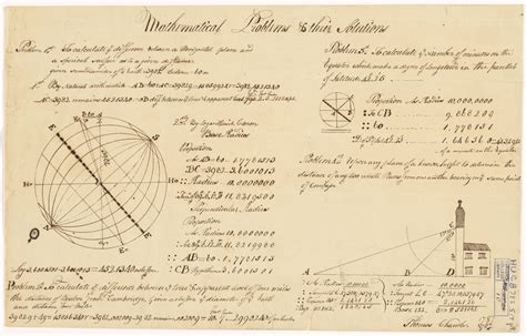 math thesis ideas math thesis of chander of 1787