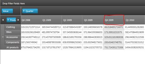 layoutupdated event changing columnheaderstyle based on data infragistics forums