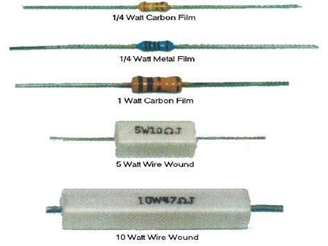 what does a 330 resistor look like what does a 500 ohm resistor look like 28 images voltage current resistance and ohm s learn