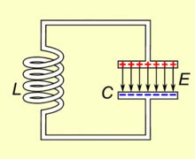 how inductor works animation physicslab lc circuit