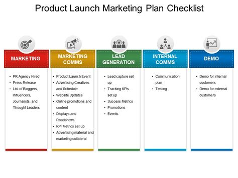 Product Launch Marketing Plan Checklist Ppt Exle File Powerpoint Slides Diagrams Themes Product Launch Plan Template