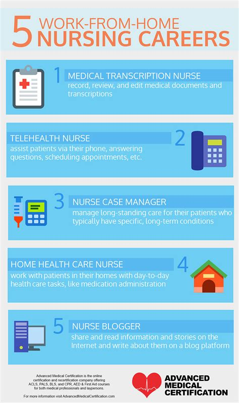 work  home hedis review nurse remote medical record review nurse jobs