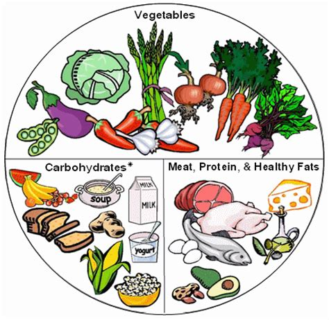 examples of vegetables are lettuce, carrot, egplant, onion