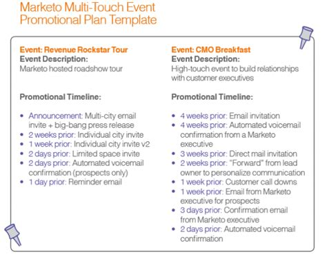 promotional template event marketing best practices and resources marketo