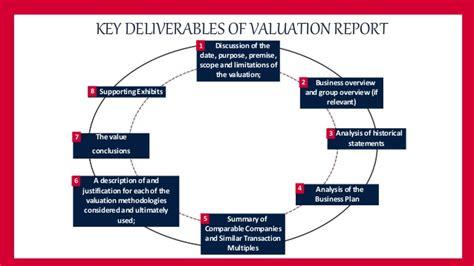 management systems international msi worldwide technical data corporation business plan valuation