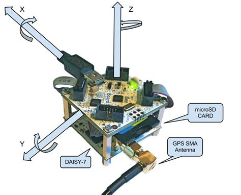 Make Money Card - bee board and daisy 7 imu gps module