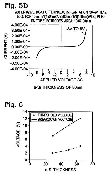 patent us7446010 metal semiconductor metal msm back to back schottky diode patents