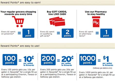 Turn Gift Cards Into Cash Safeway - safeway rewards card program bittorrentapartment