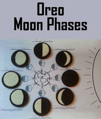 edu science moon phase light 39 best modern history coloring book images on pinterest