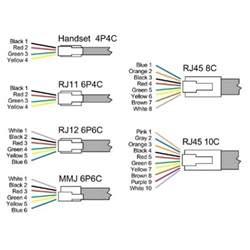 rj12 wiring diagram using cat5 revo wiring diagram billigfluege co