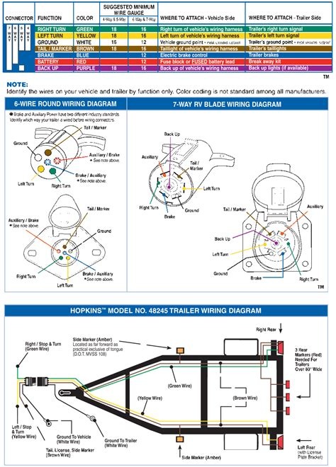 wiring diagram for trailer lights 4 way circuit and