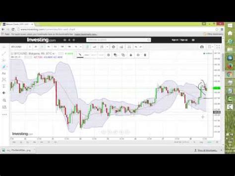pattern day trader bitcoin bitcoin day trading day 2 youtube