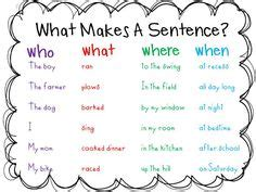 Use Section In A Sentence by 1000 Ideas About Complete Sentences On